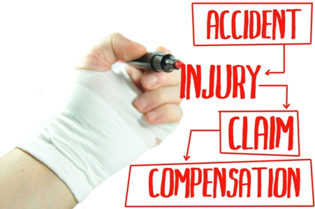 The Lowdown on Canadian Personal Injury Lawsuits  (What Damages Can I Expect?)