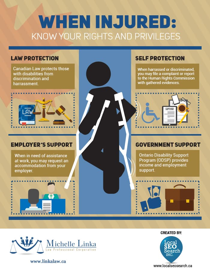 When Injured Know your rights